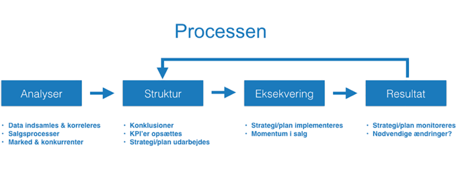 process-diagram